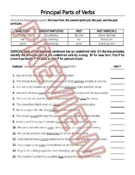 Verb Forms | Regular & Irregular Verbs | Principal parts of the Verb | Gr 9-10