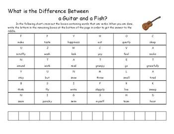 Verb Identification Worksheet