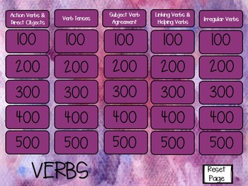Verb Jeopardy Game Show