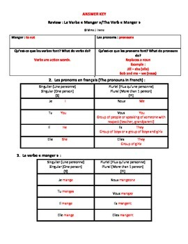 Verb Manger Review Notes and Small Worksheet