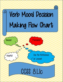 Verb Mood Flow Chart