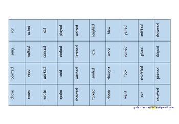 Verb Noun Adverb Adjective English Sentence Games Fun