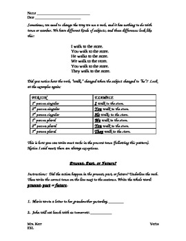 Verb Overview and Tenses