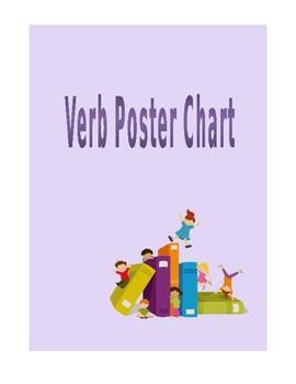 Verb Poster Chart
