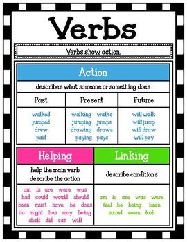 Verb Poster/Mini-Anchor Chart