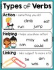 Verb Practice and Activities