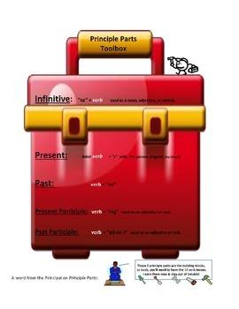 "Verb Principle Parts ""Tool Box"", verb conjugation visual"