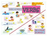 Verb Sheet