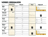 Verb Sheet for French Verbs
