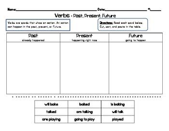 Verb Sorts - Past, Present, Future