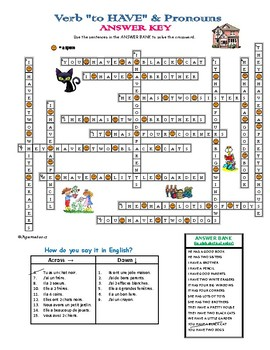 Verb TO HAVE & PRONOUNS - CROSSWORD PUZZLE (FRENCH-ENGLISH)