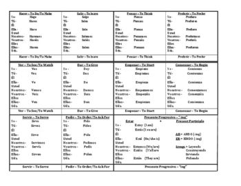 Verb Table for Manila Folders Print Outs
