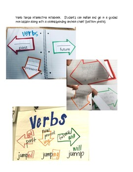 Verb Tense Activity Interactive Notebook Resource