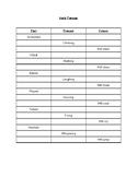Verb Tense Chart - Simple
