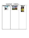 Verb Tense Concept Charts for Interactive Journals
