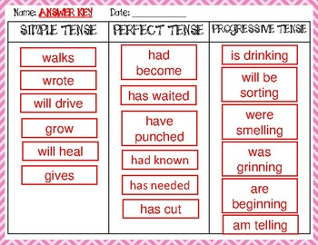 Verb Tense Cut-and-Paste Sorting Activity