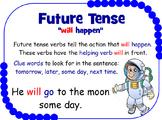 Verb Tense Flipchart