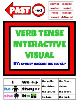 Verb Tense Interactive Visual