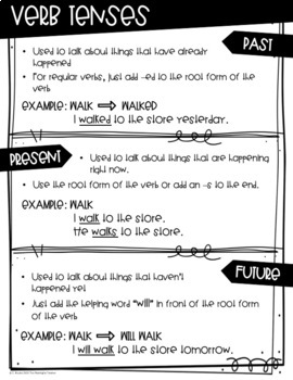 Verb Tense Notes Pages