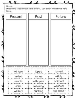 Verb Tense (Past, Present, Future)