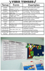 Verb Tense Poster - Wall Sized! 150x120cm. Huge!