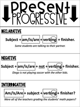 Verb Tense Posters