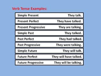 Verb Tense & Regular Verbs Part II: Perfect & Progressive Tenses (PowerPoint)