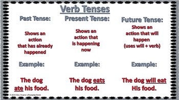 Verb Tense Sort and Story