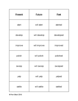 Verb Tense Word Sort Grades 5-6  {Differentiated} + Seat work