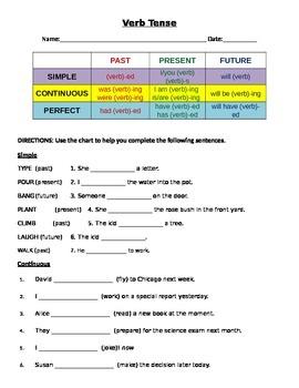 Verb Tense Worksheets Teaching Resources | Teachers Pay Teachers