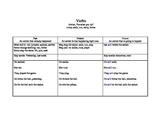 Verb Tense cheat sheet