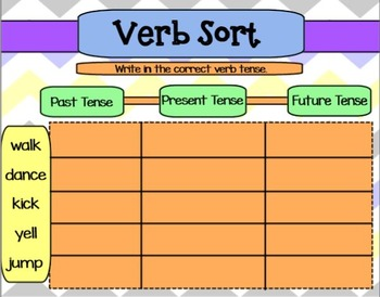 Verb Tenses: Past, Present, and Future Tense Verbs