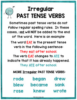 Verb Tenses Anchor Charts and Task Cards