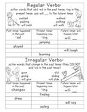 Verb Tenses Anchor Chart and Practice for Interactive Notebooks