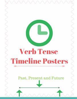 Verb Tenses Bulletin Board/Posters- Timeline