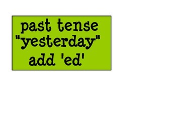 Verb Tenses - Bulletin Board/Word Wall