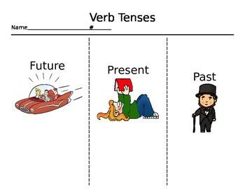 Verb Tenses Flip Book