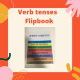 Verb Tenses - Flip book