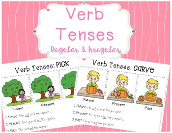 Verb Tenses - Future, Present, and Past