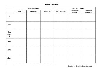Verb Tenses Graphic Organizers and Practice Sheets