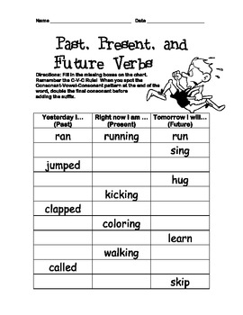 Verb Tenses/ Inflected Ending Worksheet, Past, Present, Future 2nd/3rd/4th Grade