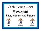 Verb Tenses Movement: Past, Present and Future