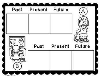 Verb Tenses: Past, Present, Future Activity