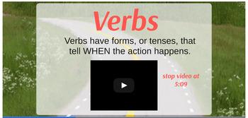 Verb Tenses: Past, Present Future Prezi Presentation