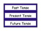 Verb Tenses Set One: Past, Present and Future