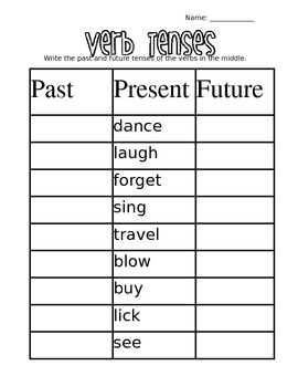 Verb Tenses - Past and Future