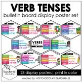 Verb Tenses Posters |  Grammar Bulletin Board Display : Pr