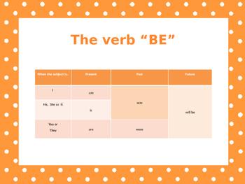 "Verb Tenses - Simple Forms (Presentation) ""Rainbow Grammar Series"""