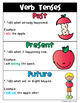 Verb Tenses Unit: Printables for Past, Present, and Future