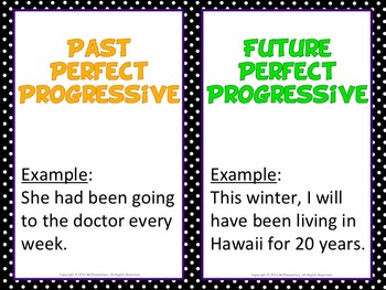 Verb Tenses Word Wall Posters